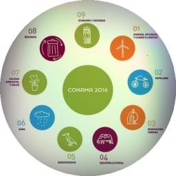 La respuesta es verde: comienza el Congreso Nacional de Medio Ambiente