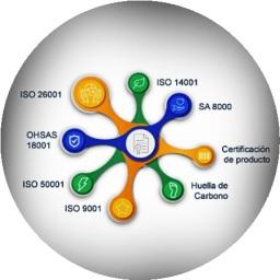 La certificación y comunicación de la RSE, una oportunidad de beneficio